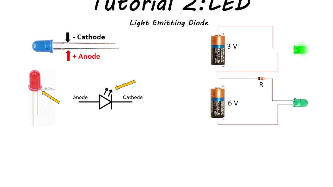 led  tutorial 2