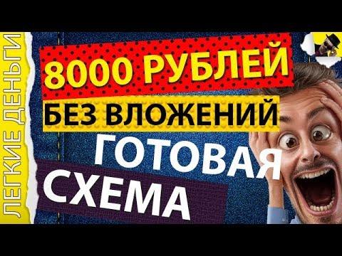Простой Заработок 8000 Рублей Без Вложений На Kwork. Доступно Всем