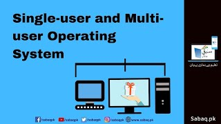 Single-user and Multi-user Operating System