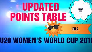 UPDATED POINTS TABLE ; Haiti vs Germany  U20 ; u20 WOMEN'S WORLD CUP 2018