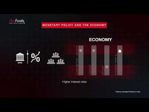 3. Central Banks and Monetary Policy