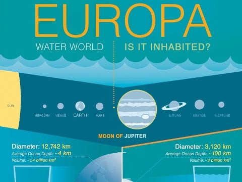 Could there be life on Jupiter's moon Europa? Full  Universe documentary HD