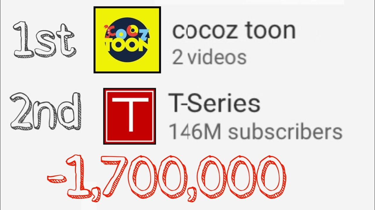 there's a NEW #1 Channel on YouTube...