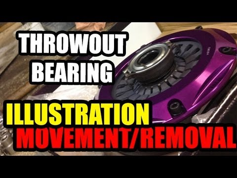 Throwout Bearing Disengagement Removal Evo X Eclipse