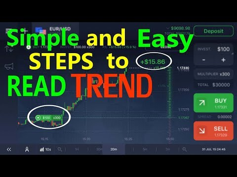 Technical Trend analysis - How to read trading graphs in stocks Market || Iq Option - Alpha Trons