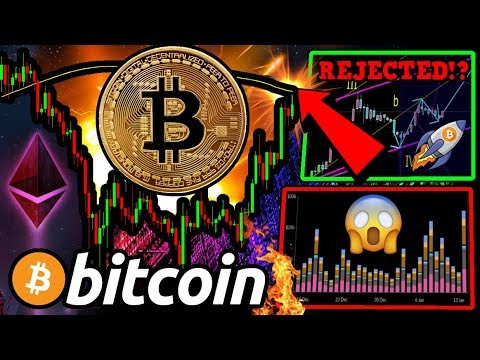 BITCOIN CRITICAL ZONE! INSANE HERO CALL [MUST WATCH]