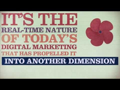 What is Digital Marketing? Explained!