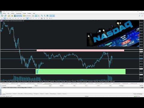 Live Trading Wall Street avec les Obligations US (T-Bonds) à 10 ans au-dessus des 3% - 23/04/18