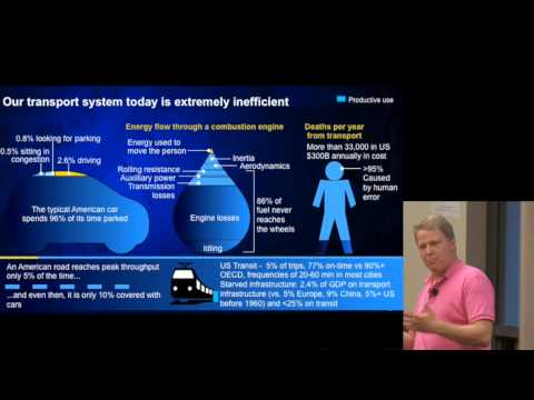 Stefan Heck | Tenfold Productivity Increase in Transport, Buildings, Energy and Water