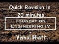Meyerhof Theory | Soil Mechanics |  Foundation | | Civil | GATE | ESE | Vishal Sir