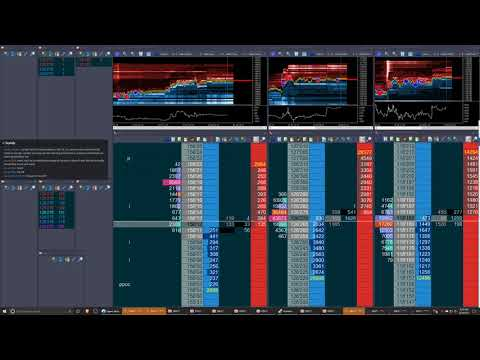 Trading ZB 30 Year Bond 2017 08 28