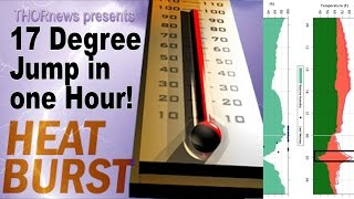 Heat burst causes a 17 degree temperature jump in one hour!