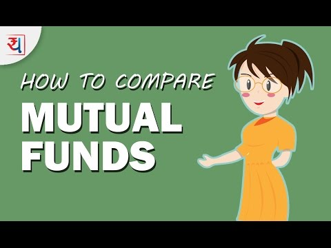 Compare Mutual Funds | Alpha, Beta, Standard Deviation & Sharpe Ratios | Mutual Funds For Beginners