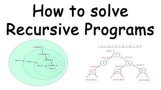 How to solve recursive programs