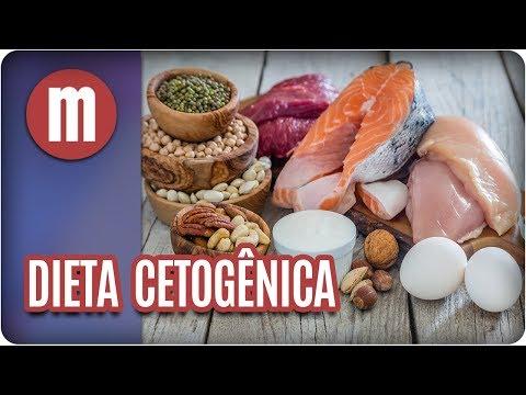 Dieta cetogênica - Mulheres (16/01/18)