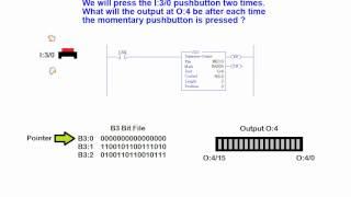 PLC (AB SLC 500) - Daten-Maskierung -- Einführung in die Maskierung mit einem SQO-Sequenzer-block