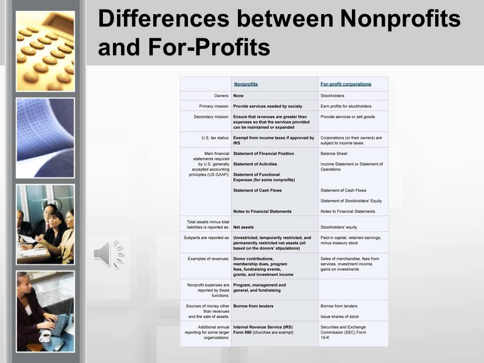 Introduction To Nonprofit Accounting Youtube