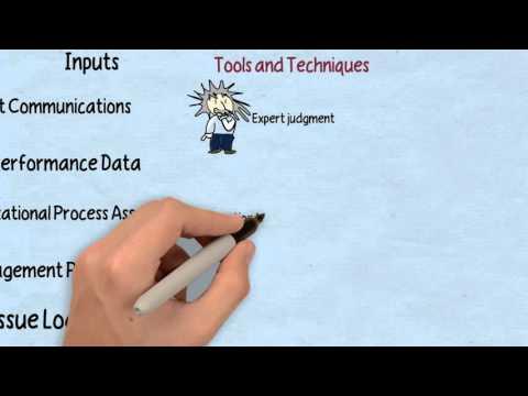 Control Project Communications Process
