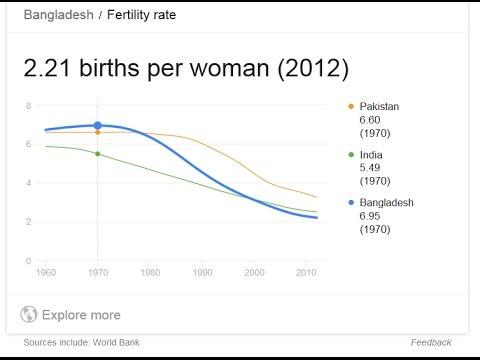Is demographics destiny?