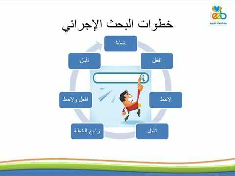 مهارات المعلم الناجح 9 مهارة البحث الاجرائي