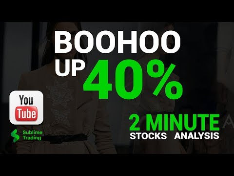 Boohoo – 2 Minute Analysis