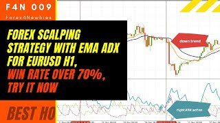 Forex Scalping Strategy with EMA ADX for EURUSD H1 only, win rate over 70%, try it now.