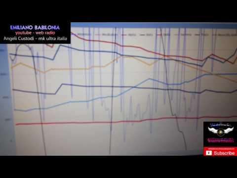 Risultati immagini per Terremoto 30 10 2016 ore 7:40 ricercatore registra le sue frequenze neurali