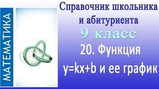 Функция y=kx+b и ее график. Видеосправочник по математике #20