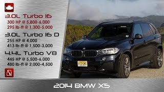 2014 2015 bmw x5 detailed review and road test