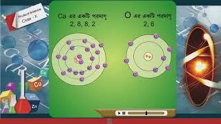 রাসায়নিক বন্ধনের ধারণা (Chemical Bonding) | Class X Physical Science | WBBSE