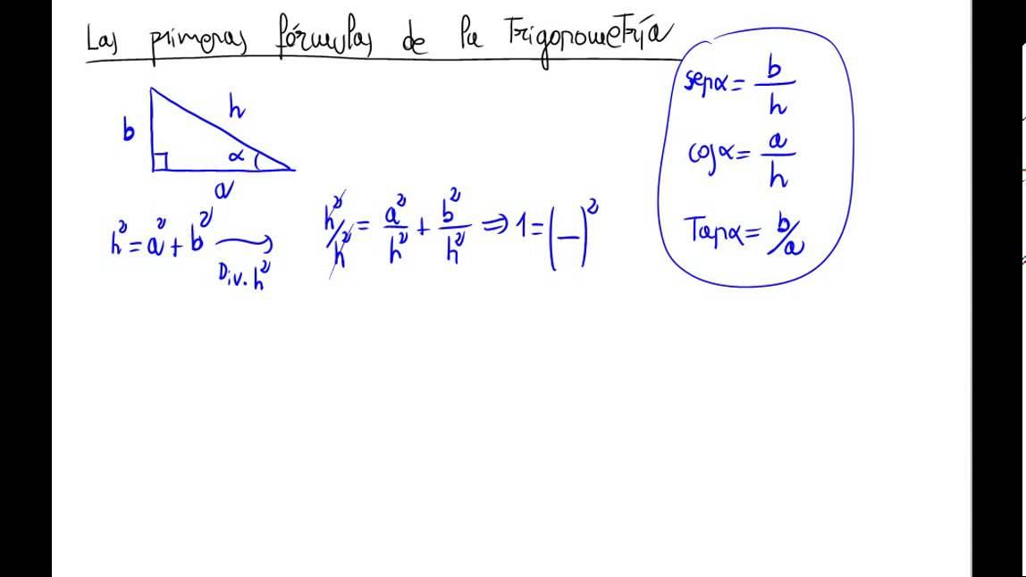 Primeras fórmulas de la trigonometría - YouTube