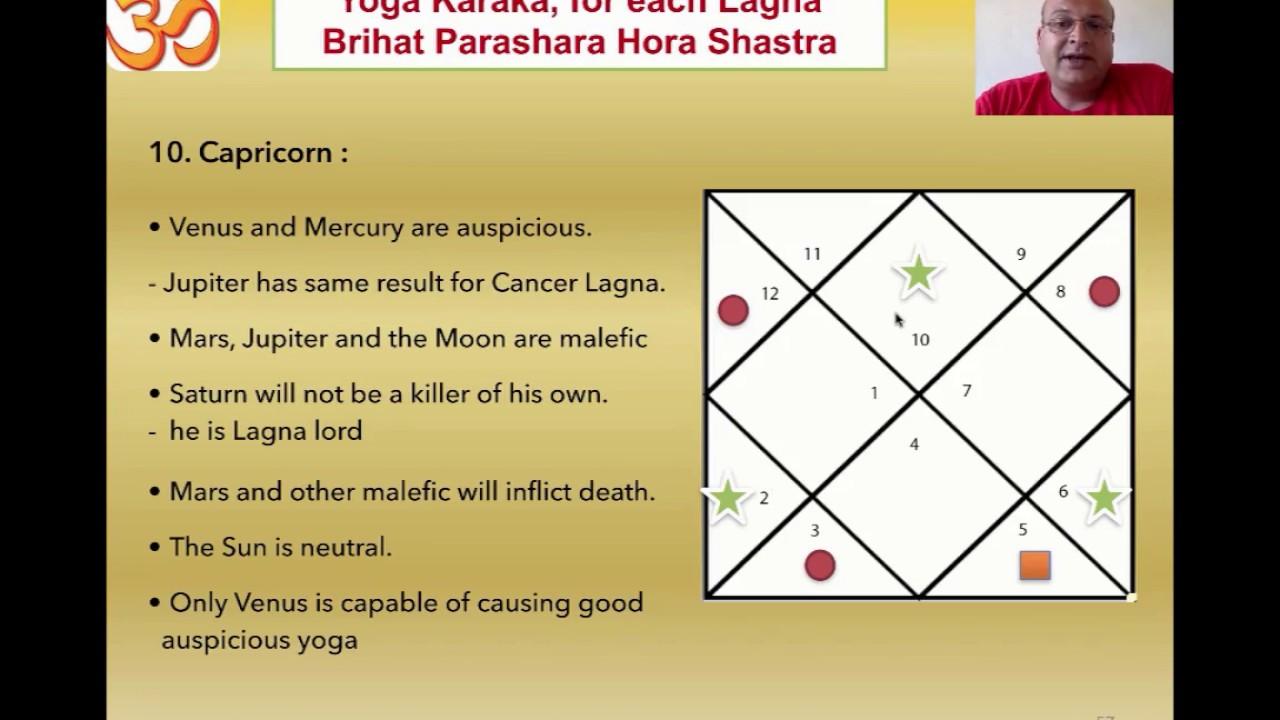 Yogakaraka Grahas for Capricorn Ascendant /Lagna  Jyotish Video lesson in  English