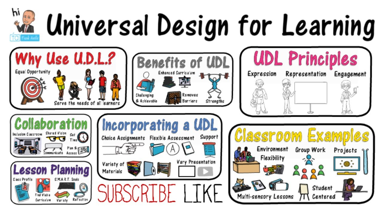 Universal Design For Learning Udl Youtube
