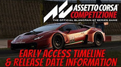 Assetto Corsa Competizione Early Access Timeline and Release Date Information