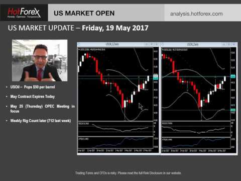US Market Update | May 19, 2017