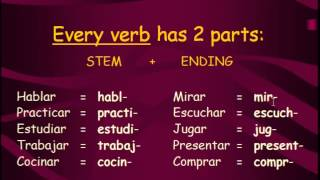 How to Conjugate -AR Verbs in Spanish