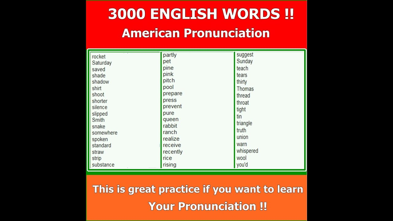 Learn The 43 Sounds of American English Pronunciation ...