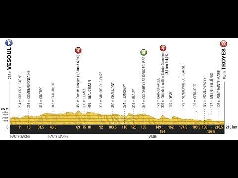 LE TOUR DE FRANCE 2017 Etappe 6 von Vesoul nach Troyes MULTIPLAYER