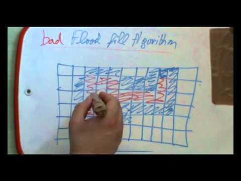 Cours 84 -- Piles, files et files de priorité