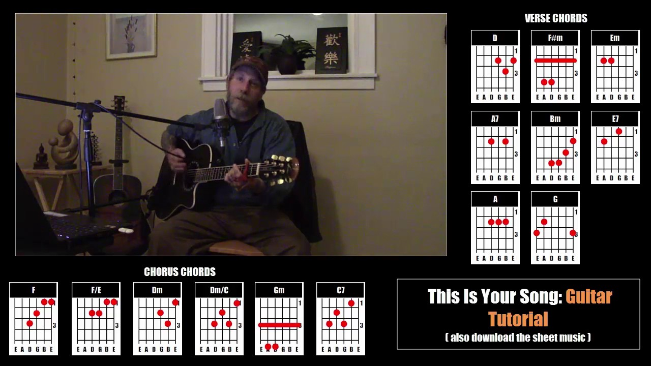 This Is Your Song Guitar Tutorial Youtube