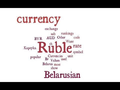 Belarusian Currency - Ruble
