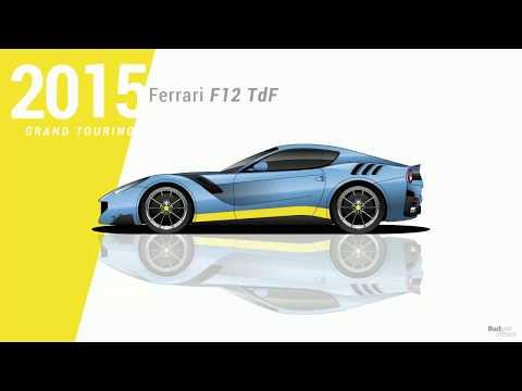 Morphing Through Every Ferrari Ever Made, All 204