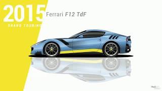 Every Ferrari Ever Made