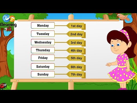 Days of the Week    Days Name    Seven days in a week