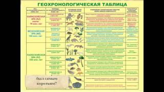 геологическое строение территории россии презентация