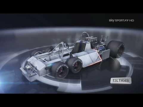 Tyrrel P34 Formula One Race Car