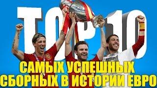 ТОП-10 самых успешных сборных в истории Евро