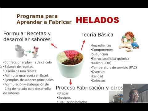 Curso como aprender a fabricar helados artesanales - Como hacer helados caseros ...
