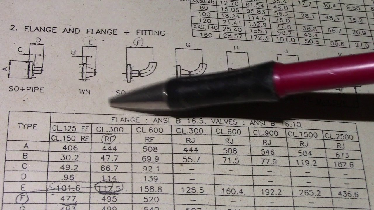 Piping Design Data, Piping Parts Dimension & Weight NPS 10 Inches 250mm
