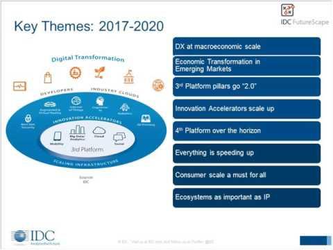 IDC FutureScapes 2017 Latin America Predictions - English